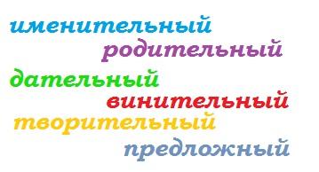 русский язык склонение имён существительных