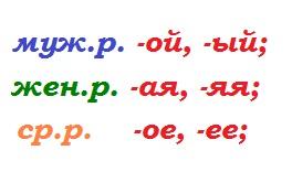 урок склонение имен прилагательных