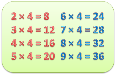 Учим таблицу умножения на 4