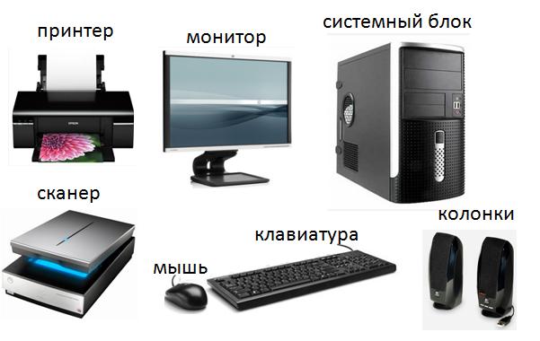 Состав персонального коипьютера