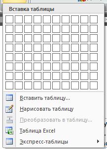 "Microsoft Word 2007 ""Таблицы"""