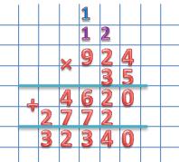 Умножение в столбик многозначного числа на многозначное