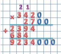 Умножение на число оканчивающееся нулями